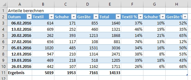 Excel formeln und funktionen absolute bez ge in excel for Tabelle 2 spalten