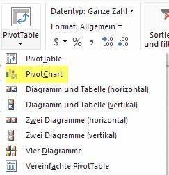 Excel - Diagrammtipps - PowerPivot-Diagramm erstellen (1)