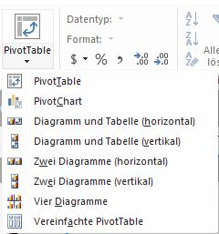 excel powerpivot berichte. Black Bedroom Furniture Sets. Home Design Ideas