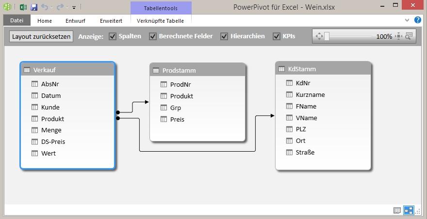Excel - Datenverwaltung und -bearbeitung - Tabellen mit PowerPivot ...